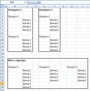 группировка ключевых фраз в Excel