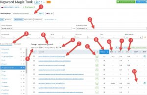 Keyword Magic Tool от SEMrush
