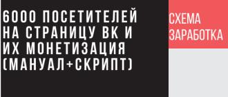 Схема заработка на посетителях ВК
