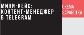 Кейс по заработку контент-менеджером в Телеграме