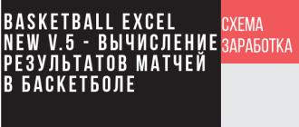 Basketball Excel New V.5 - программа для вычисление результатов матчей в баскетболе
