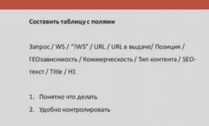 Таблица для контроля и учёта запросов