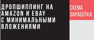 Дропшиппинг на Amazon и Ebay