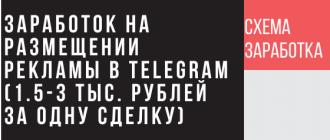 Заработок на рекламе в Телеграме (подборки каналов)