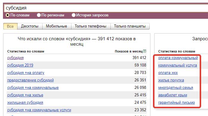 Использование правой колонки в Яндекс.Вордстат