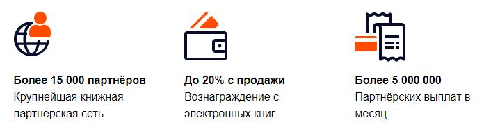 Условаия партнёрской программы Litres.ru