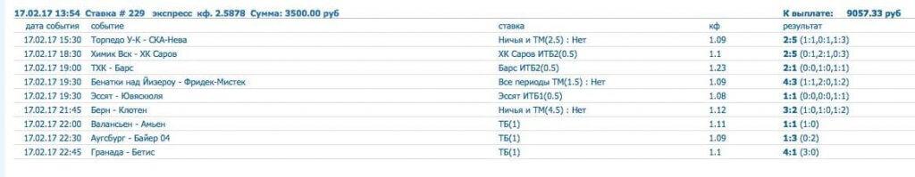 Скриншот количества подходящих под стратегию матчей в день