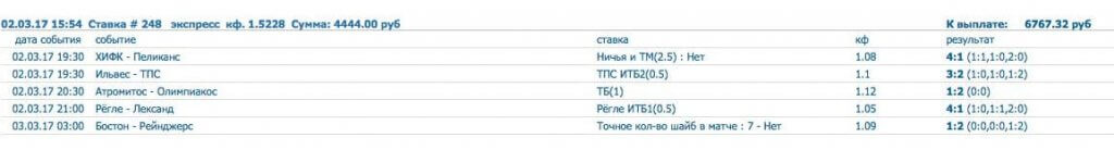 Скриншот коэффициентов на эту ставку