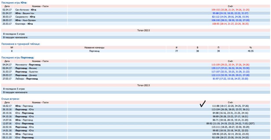 Скриншот таблицы для подбора баскетбольных команд