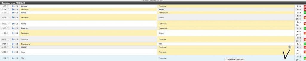 Скриншот с примером ставки
