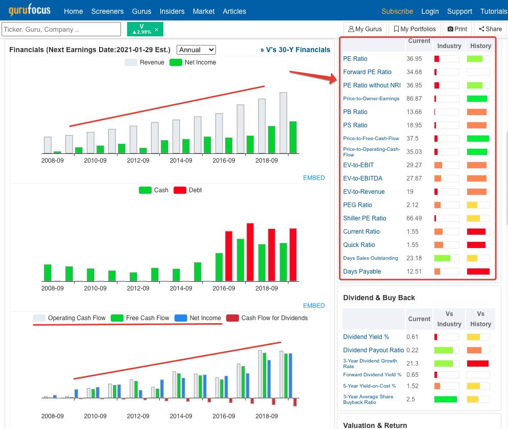 Проведение анализа отобранных акций в скринере