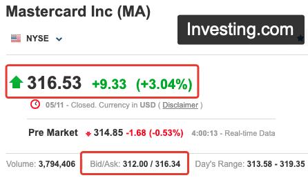 Скриншот стоимости акций